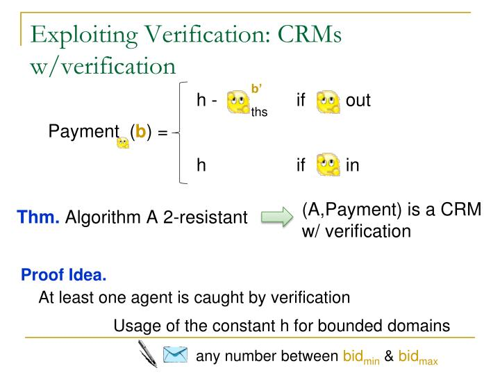 Exploiting Verification: