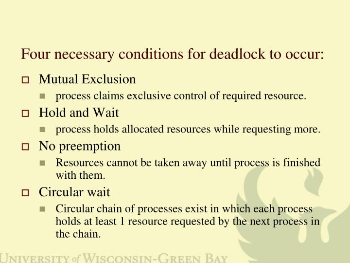 Four necessary conditions for deadlock to occur