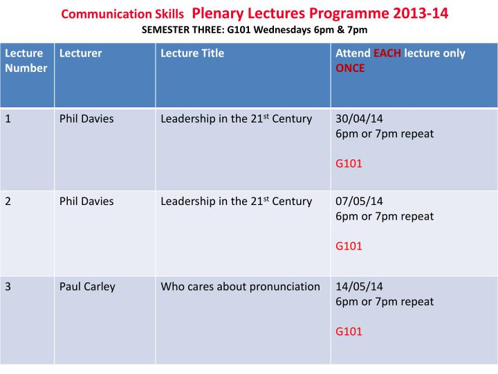 communication skills plenary lectures programme 2013 14 semester three g101 wednesdays 6pm 7pm