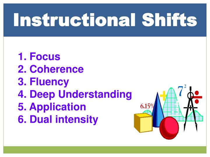 Instructional Shifts