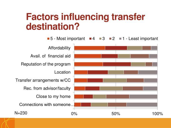 Factors influencing transfer destination?