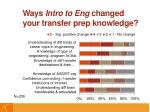 ways intro to eng changed your transfer prep knowledge