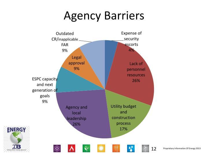 Agency Barriers