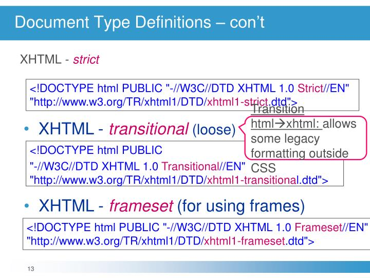 Document Type Definitions –