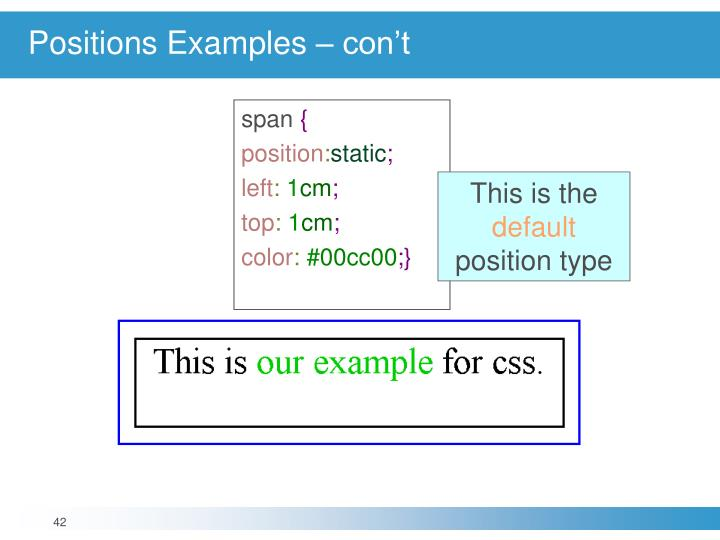 Positions Examples –