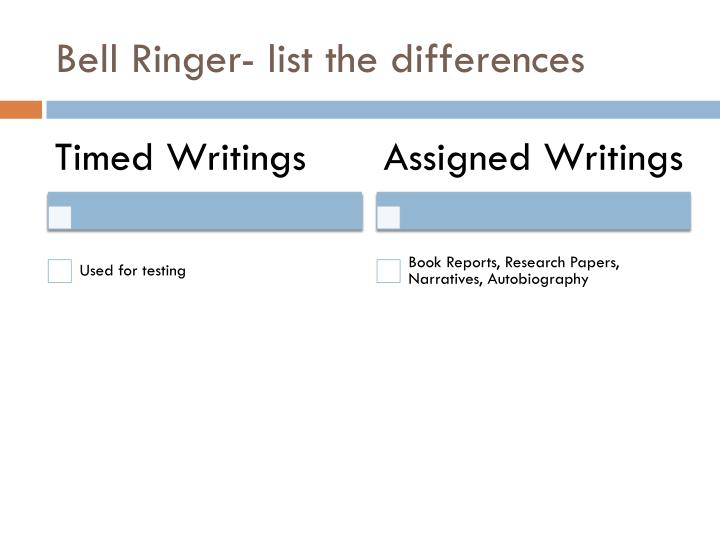 Bell Ringer- list the differe