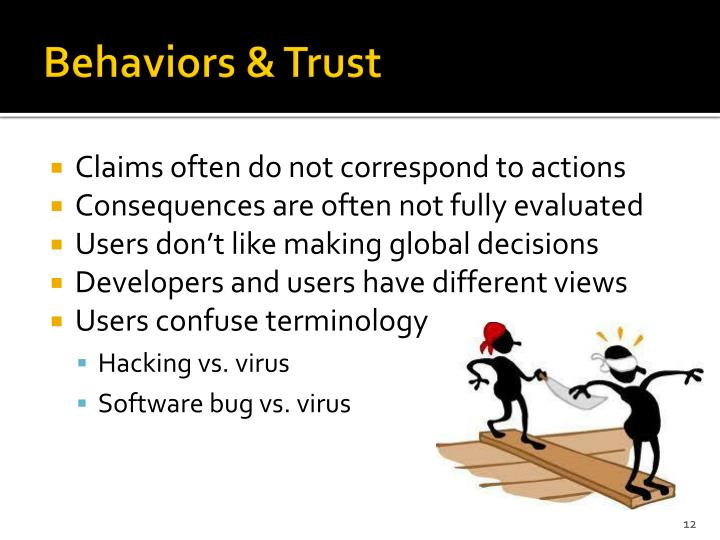 Behaviors & Trust