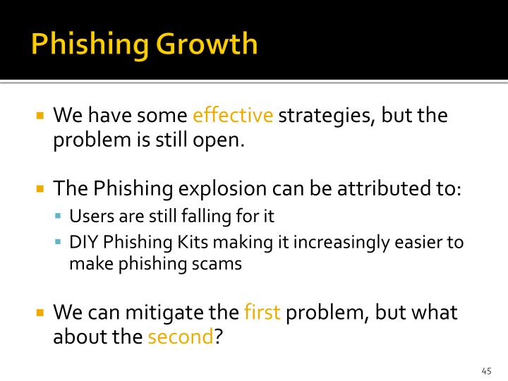 Phishing Growth