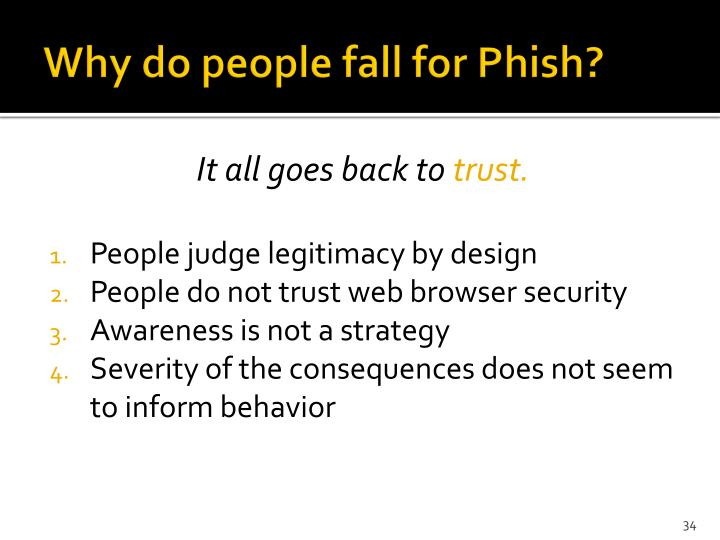 Why do people fall for Phish?