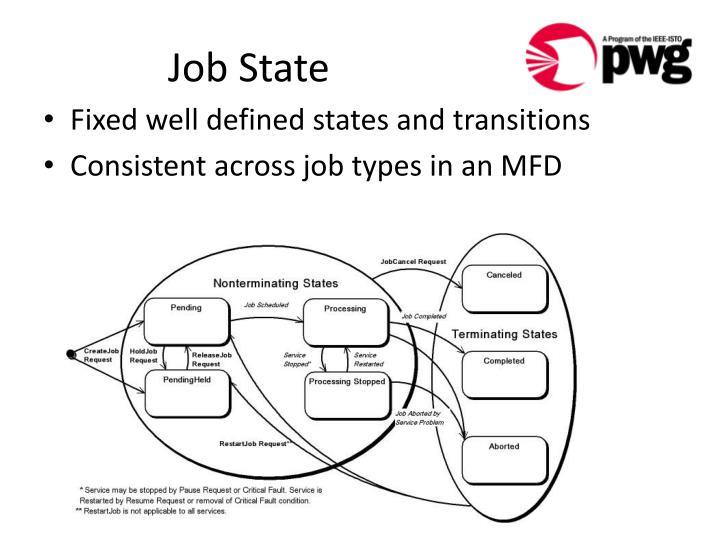 Job State