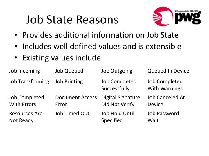 Job State Reasons