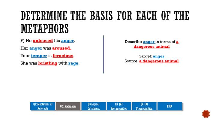 Determine the basis for each of the metaphors