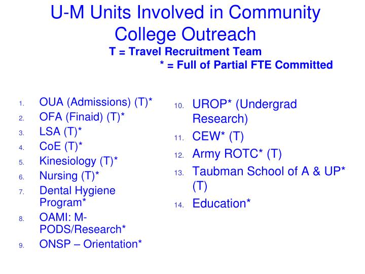 U-M Units Involved in Community College Outreach