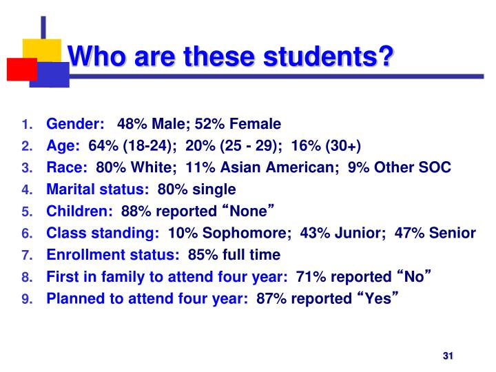 Who are these students?