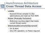 asynchronous architecture cross thread data access