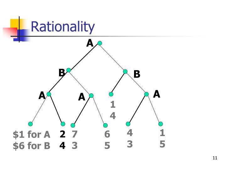 Rationality