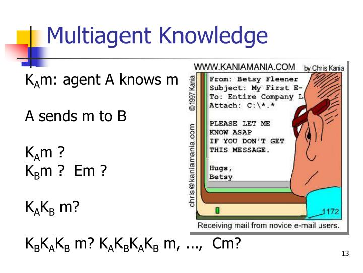 Multiagent Knowledge