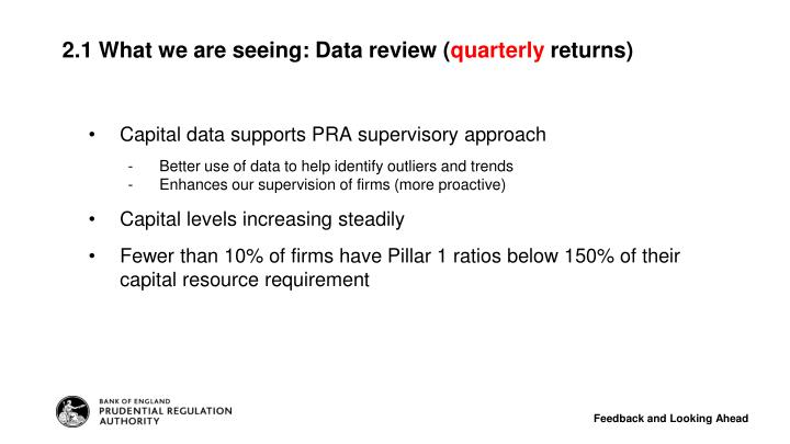 Capital data supports PRA supervisory approach