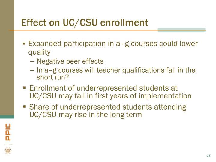 Effect on UC/CSU enrollment