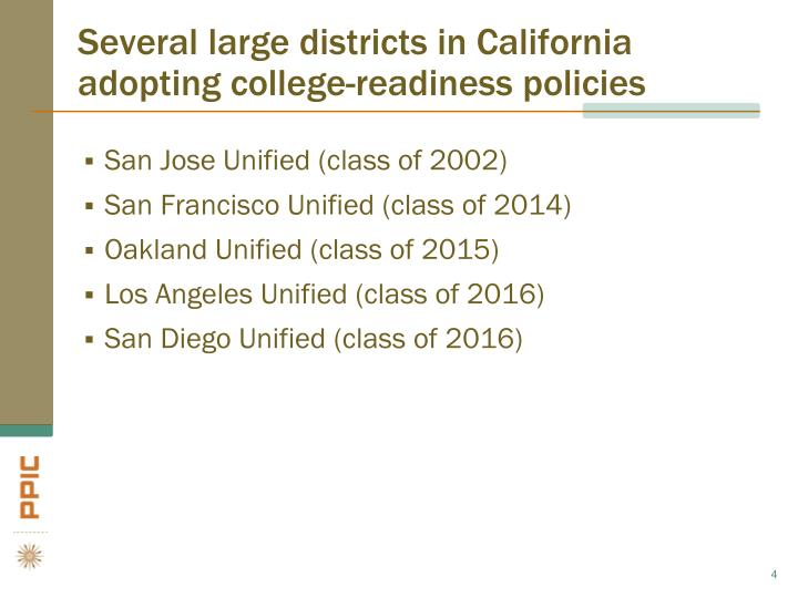 Several large districts in California adopting college-readiness policies