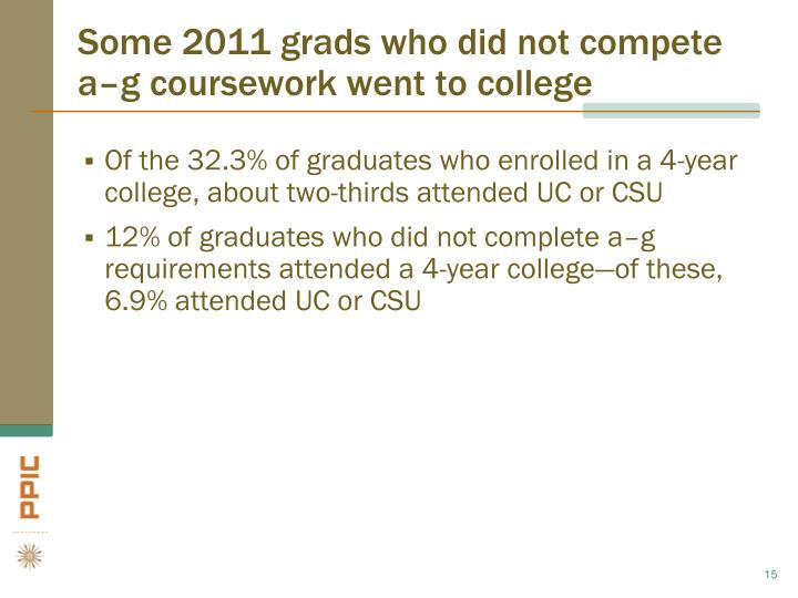 Some 2011 grads who did not compete a–g coursework went to college