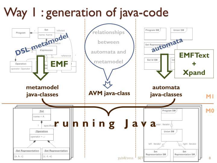 Way 1 : generation of java-code