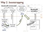 way 2 bootstrapping