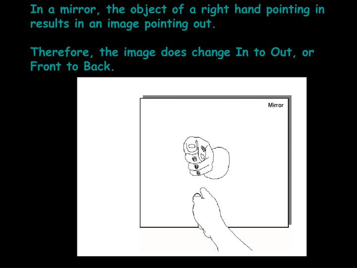 In a mirror, the object of a right hand pointing in results in an image pointing out.