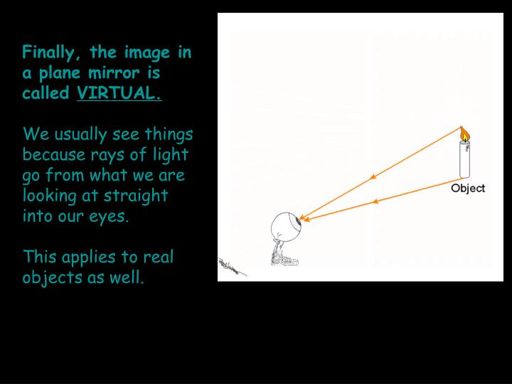 Finally, the image in a plane mirror is called