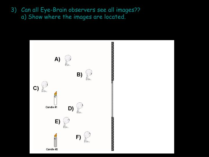 Can all Eye-Brain observers see all images??