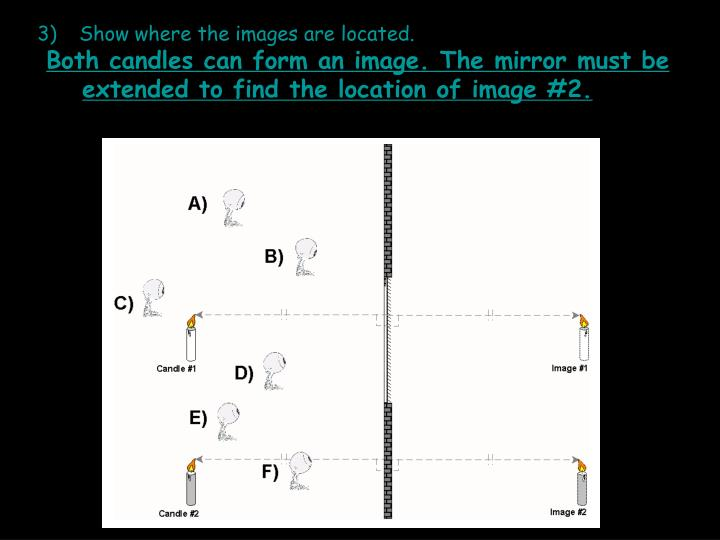 Show where the images are located.