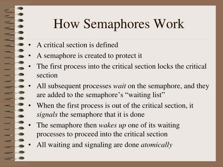 How Semaphores Work