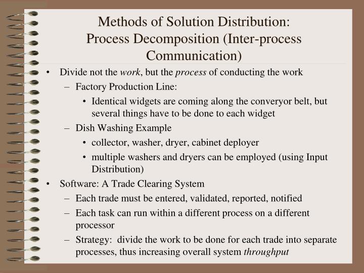 Methods of Solution Distribution:
