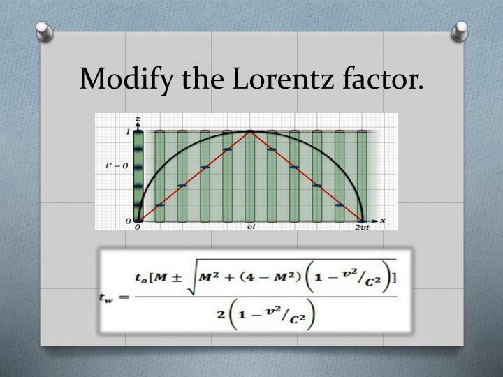 Modify the Lorentz