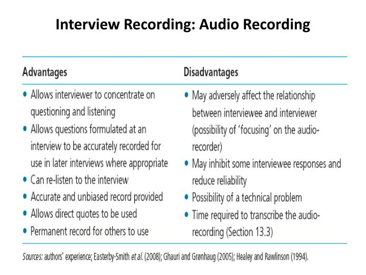 Interview Recording: Audio Recording