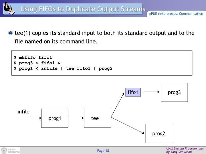 Using FIFOs to Duplicate Output Streams