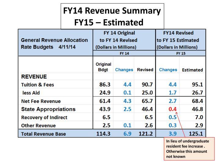 FY14 Revenue Summary