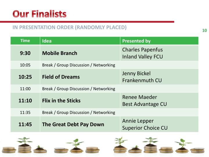 Our Finalists