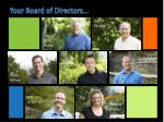 your board of directors