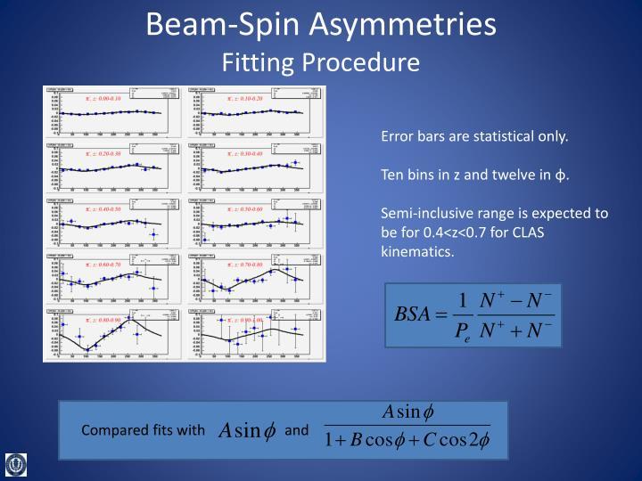 Beam-Spin Asymmetries