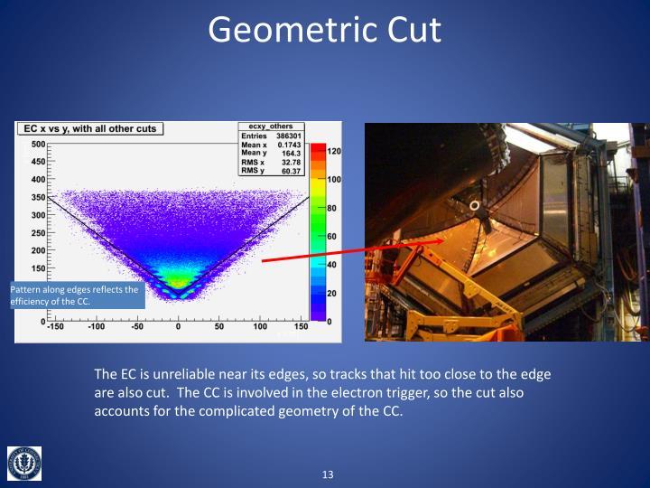 Geometric Cut