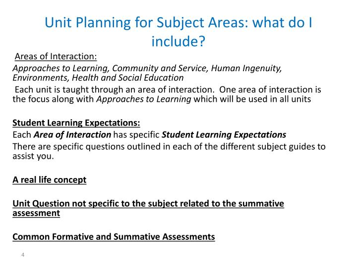 Unit Planning for Subject Areas: what do I include?