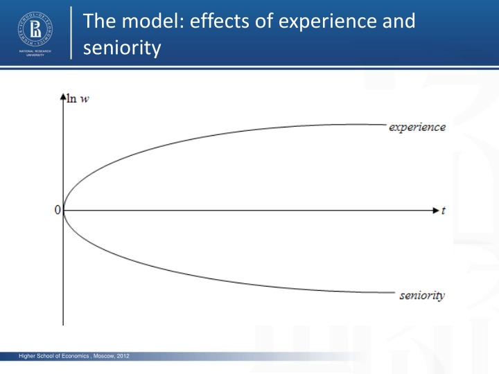 The model: effects of experience and seniority