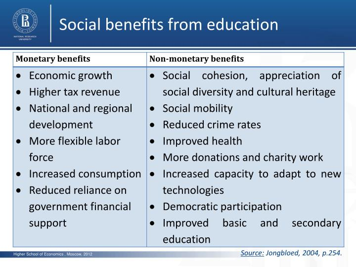 Social benefits from education