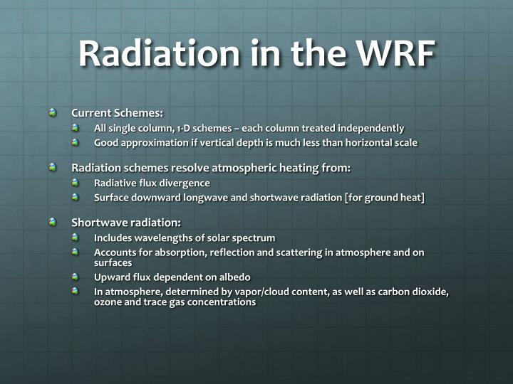 Radiation in the WRF