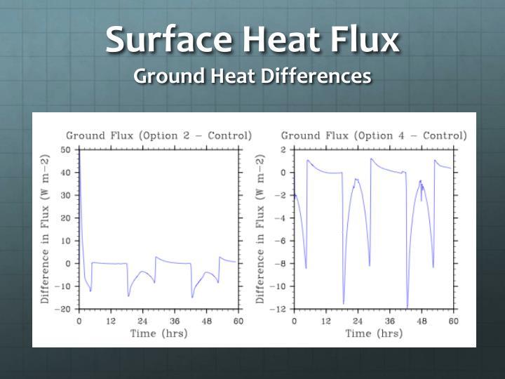Surface Heat Flux