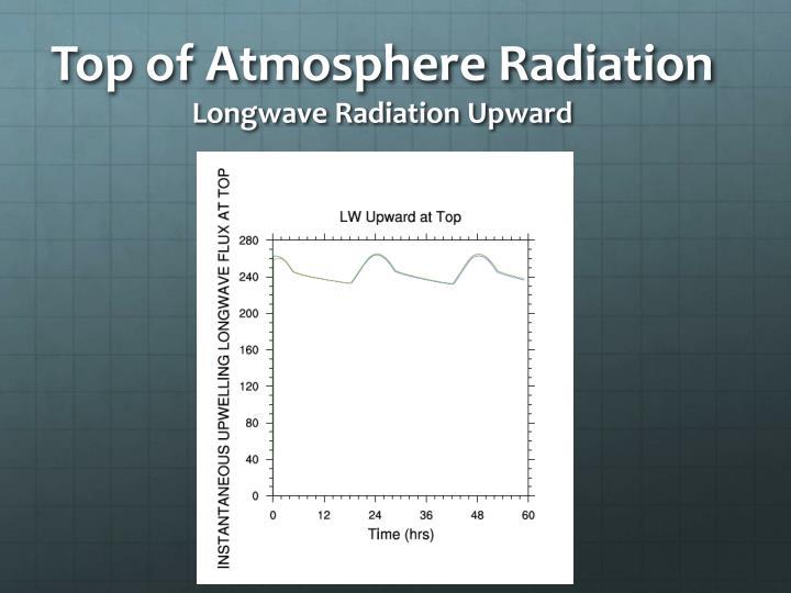 Top of Atmosphere Radiation