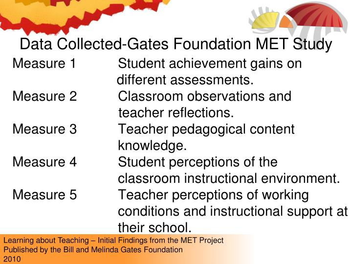 Data Collected-Gates Foundation MET Study
