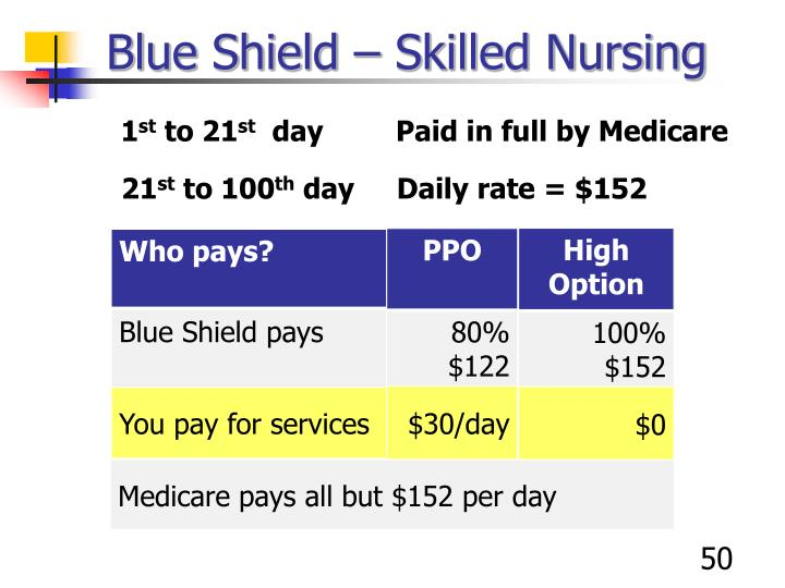 Blue Shield – Skilled Nursing