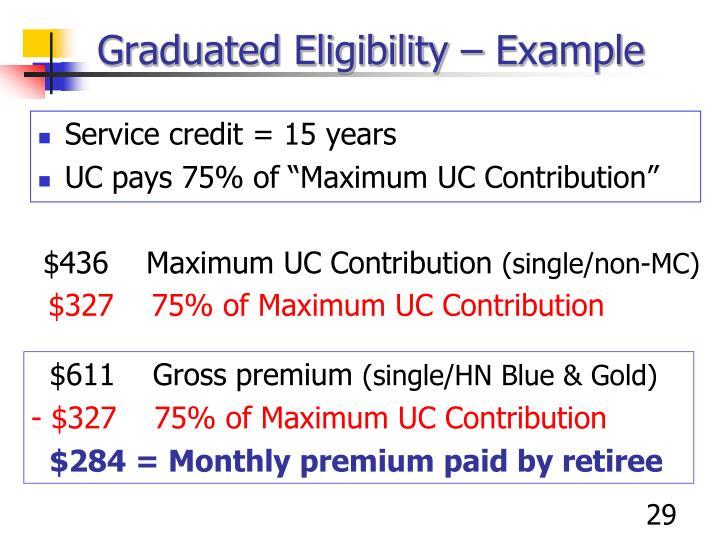 Graduated Eligibility –